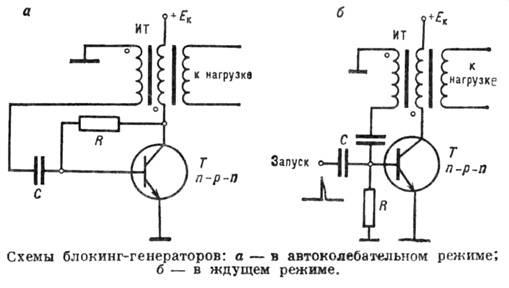 Блокинг- генератор