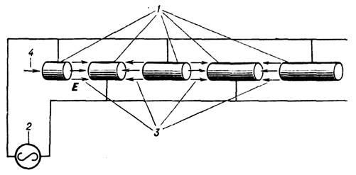 Схема ускорителя Видероэ с