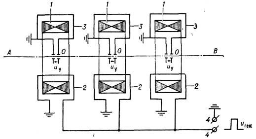 Упрощённая схема линейного