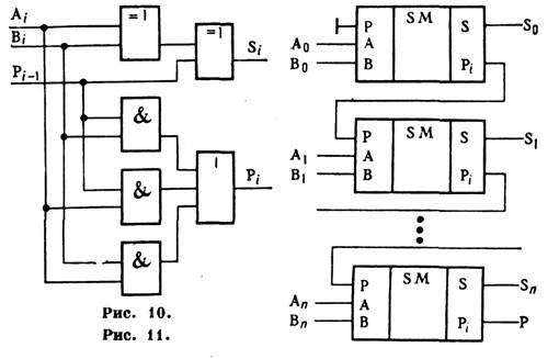 Последовательностные схемы