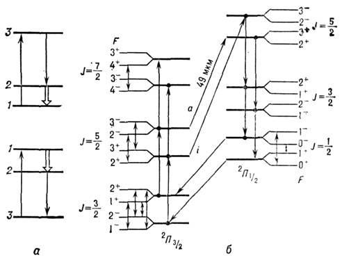 Схема накачки космического