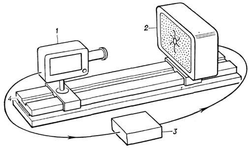 Блок-схема электрооптической