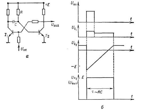 а - схема одновибратора;