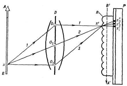 Растровая оптическая система с